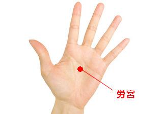 労宮(ろうきゅう)の場所を説明する図